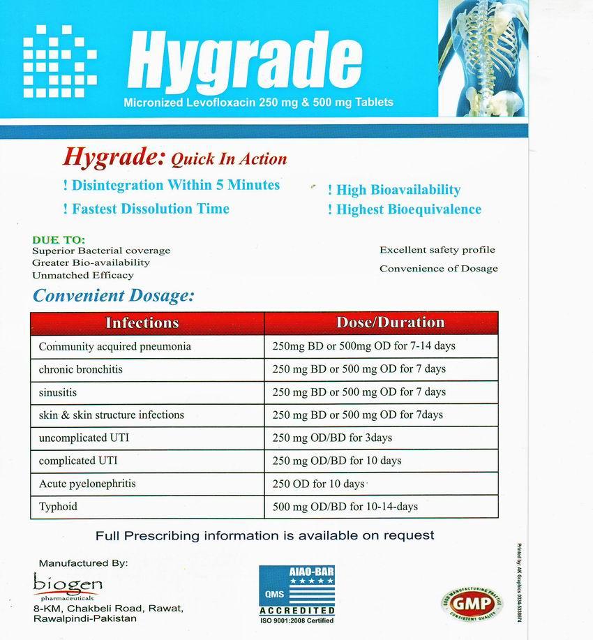 HYGRADE FRONT
